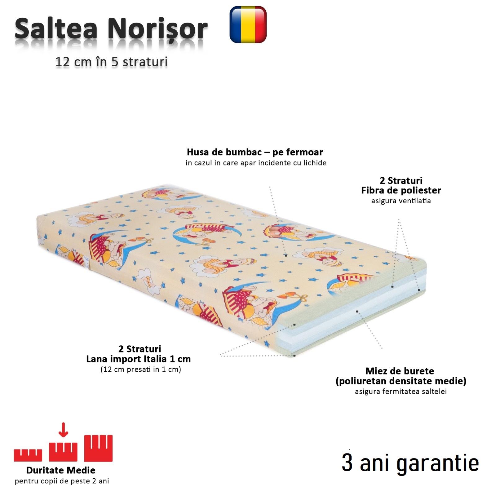 Saltea 170x70 cm